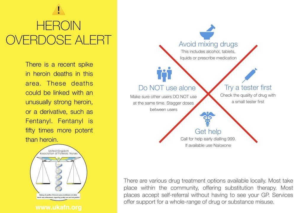 Heroin OD Alert